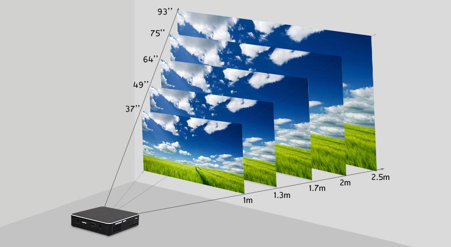 TouYinger S7 размер проекции