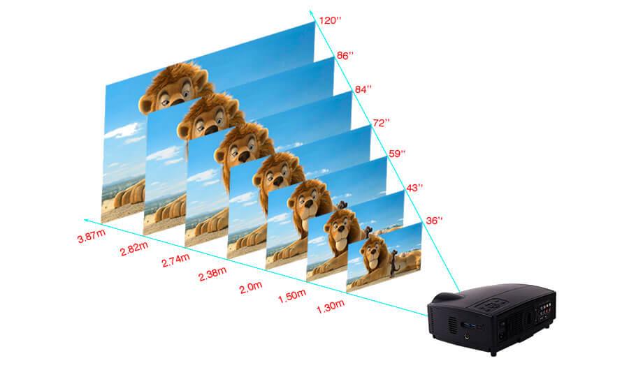 Everycom X9 размер проекции