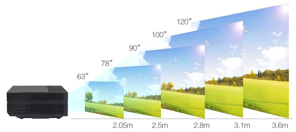 Everycom X10 размер проекции